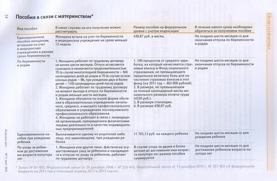 Права беременных при ликвидации организации 63