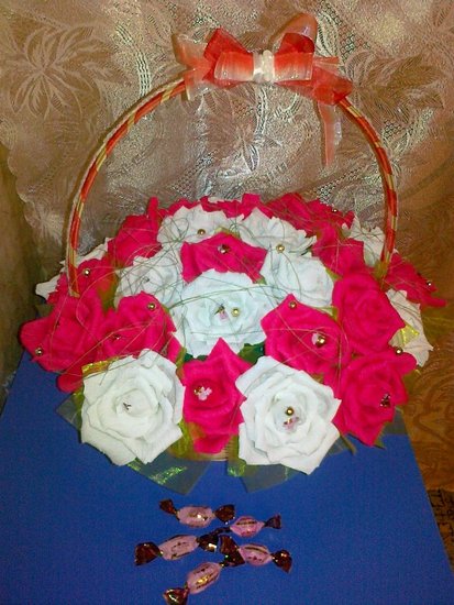 Корзинка своими руками цветы